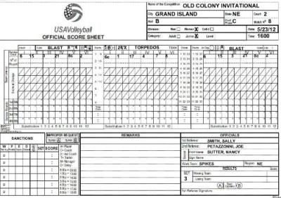 Scorekeeping scoresheet and how to keep score in usav and fivb volleyball