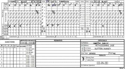 Scorekeeping Scoresheet And How To Keep Score In Usav And Fivb Volleyball  Third Set Sheet