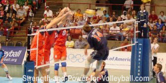 Strength and power for volleyball usa national team spike