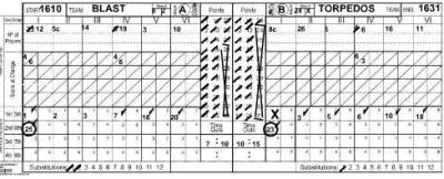 Usav scorekeeping methods for scoring usa volleyball