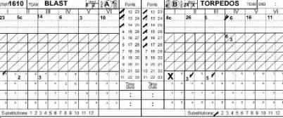 USAV Scorekeeping – Volleyball Score Sheet Template