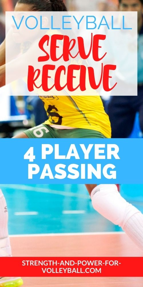 Four Person Serve Receive for Volleyball