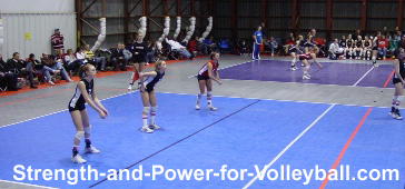 Volleyball Serve Receive for Juniors