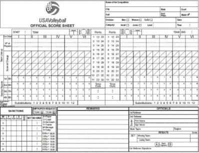 Scorekeeping volleyball techniques the scoresheet