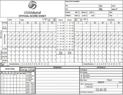 Scorekeeping volleyball techniques the scoresheet