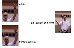 Volleyball junior referee second official hand signals