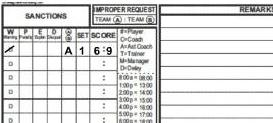 Usav scorekeeping methods for scoring usa volleyball sanctions and delays