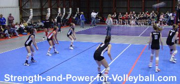 Volleyball Passing Serve Receive